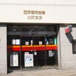 西京信用金庫北町支店